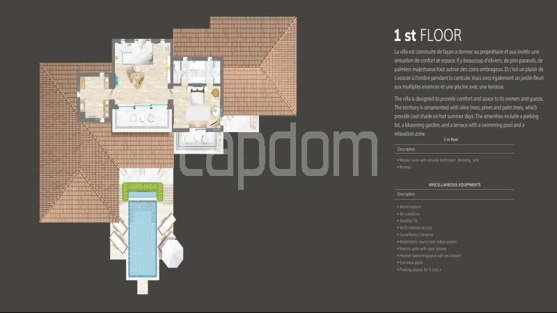 Престижная вилла с видом на море в частной резиденции Les Parcs de Saint - Tropez - floormap 2